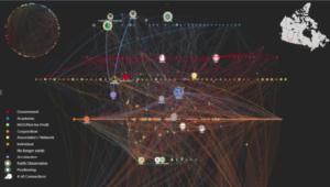 Geomatics Network Map